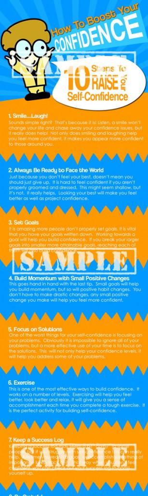 0-Confidence Infographic