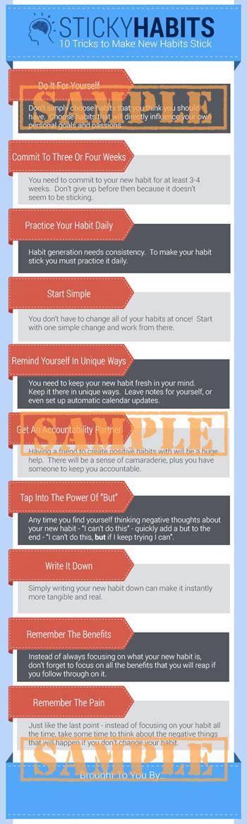 0-Habit-Creation Infographic