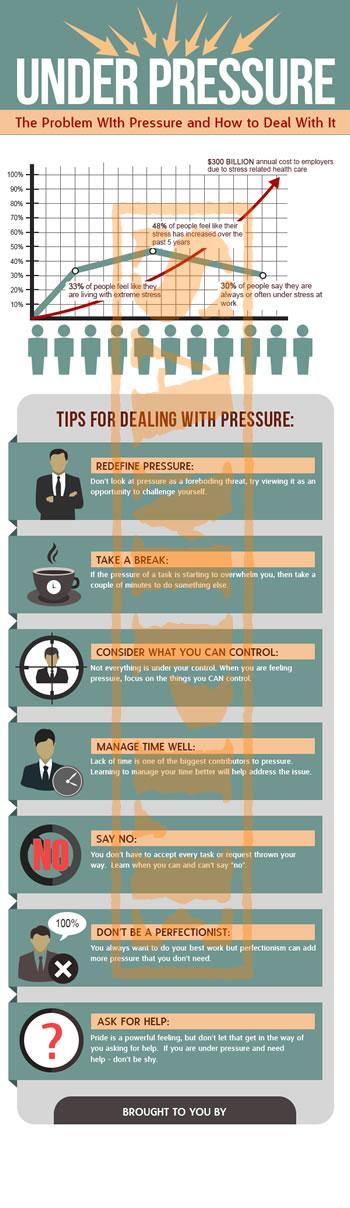 UnderPressure_Infographic