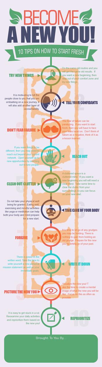 FreshStart_Infographic