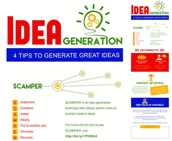 0-Idea Infographic