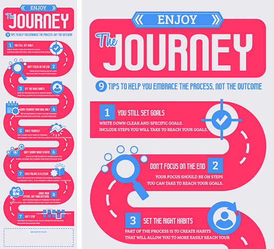 00-goal-journey-infographic